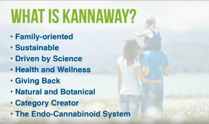 aboutkannaway